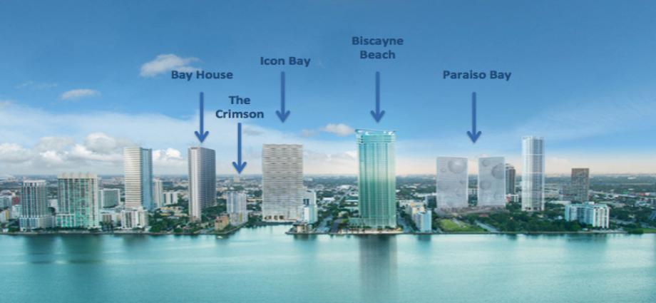 Квартиры в новостройке США по адресу 600 NE 31st St , Downtown Miami, FL 33137